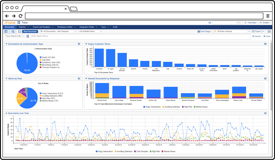 Relativity Trace - Regulatory Compliance Monitorting Software