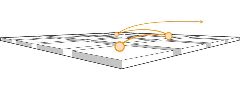 Relativity's NoSQL Data Grid Store
