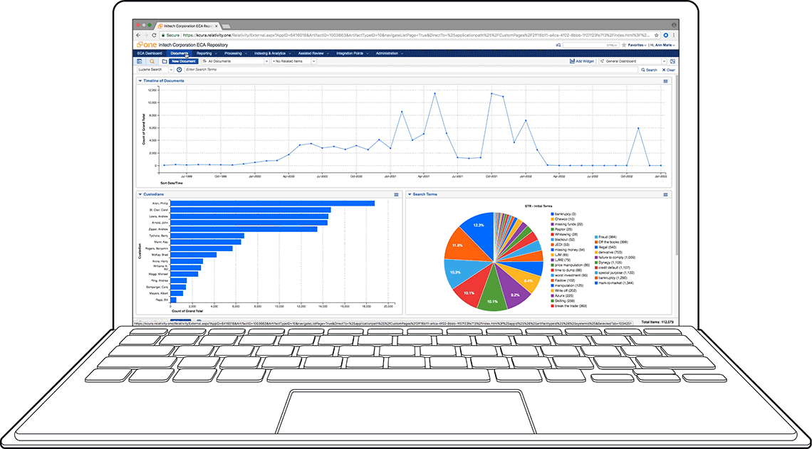 Early Case Assessment and Investigation Software Dashboard
